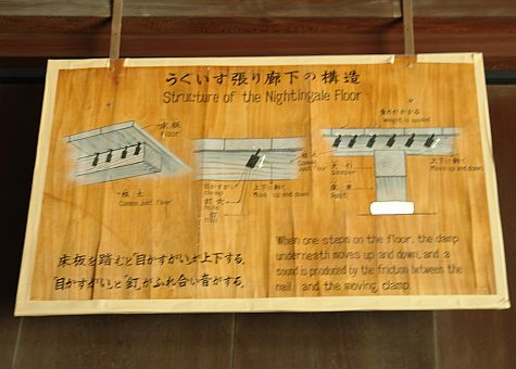 20070726_Nijo_Ninomaru_nightingale_floor_plaque.jpg